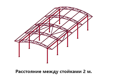 Каркас навеса из поликарбоната, рассояние между стойками 2 м