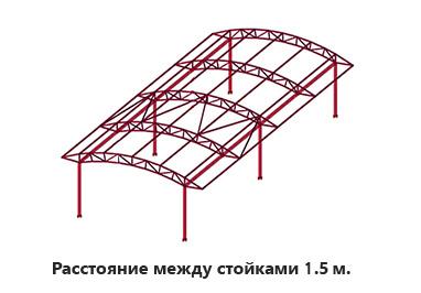 Каркас навеса из поликарбоната, рассояние между стойками 1.5 м